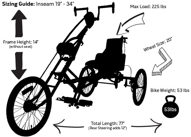 Technical Specifications for Defier Handcycle